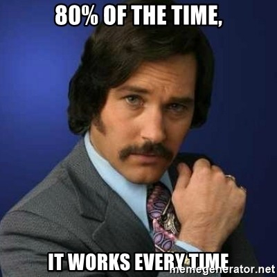 80-20 Anchorman meme